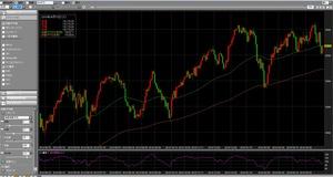 Dow2014.4.15