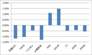 株式レンジグラフ3.18.2013