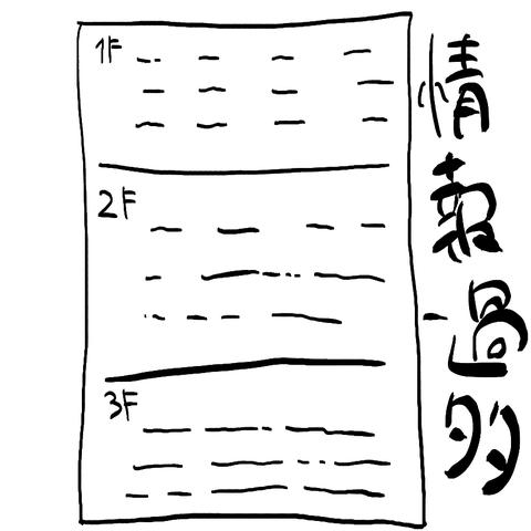 30[3]