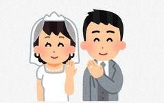 婚約指輪で40万円貯金ぶっ飛んだwwwwwwwww