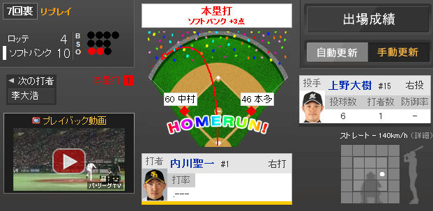 2014年3月28日 ソフトバンク vs ロッテ 一球速報 - スポーツナビ