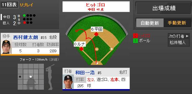 2014年4月19日 巨人 vs 中日 一球速報 - スポーツナビ