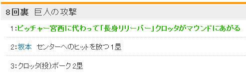 日本ハム テキスト速報 - スポーツナビ
