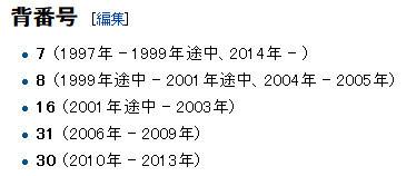 森野将彦 - Wikipedia