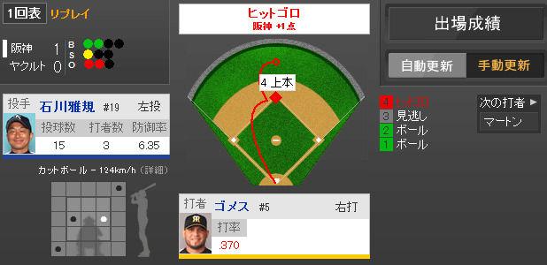 2014年4月5日 ヤクルト vs 阪神 一球速報 - スポーツナビ