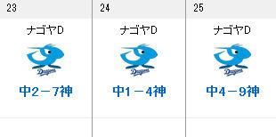 2013年8月 試合日程・結果 試合情報