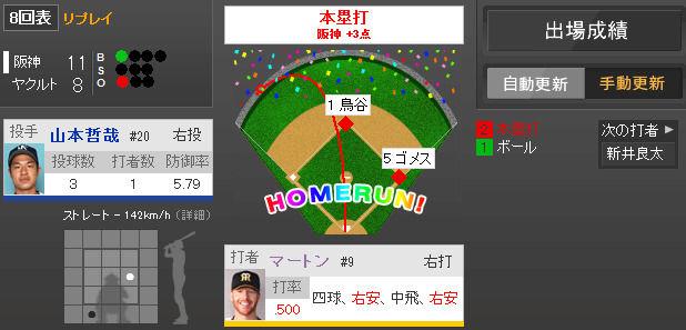 2014年4月6日 ヤクルト vs 阪神