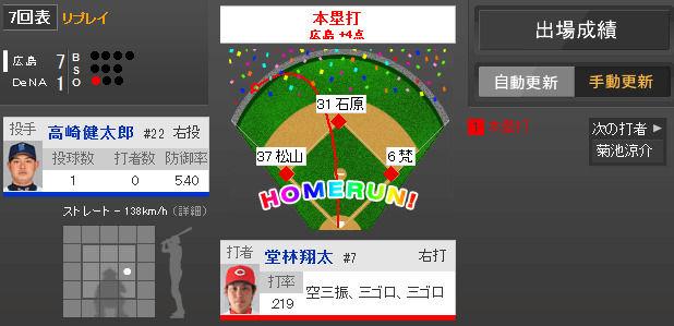 2014年4月19日 DeNA vs 広島 一球速報 - スポーツナビ