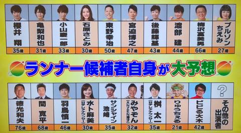 テレビ ランナー 時間 歴代 マラソン 24