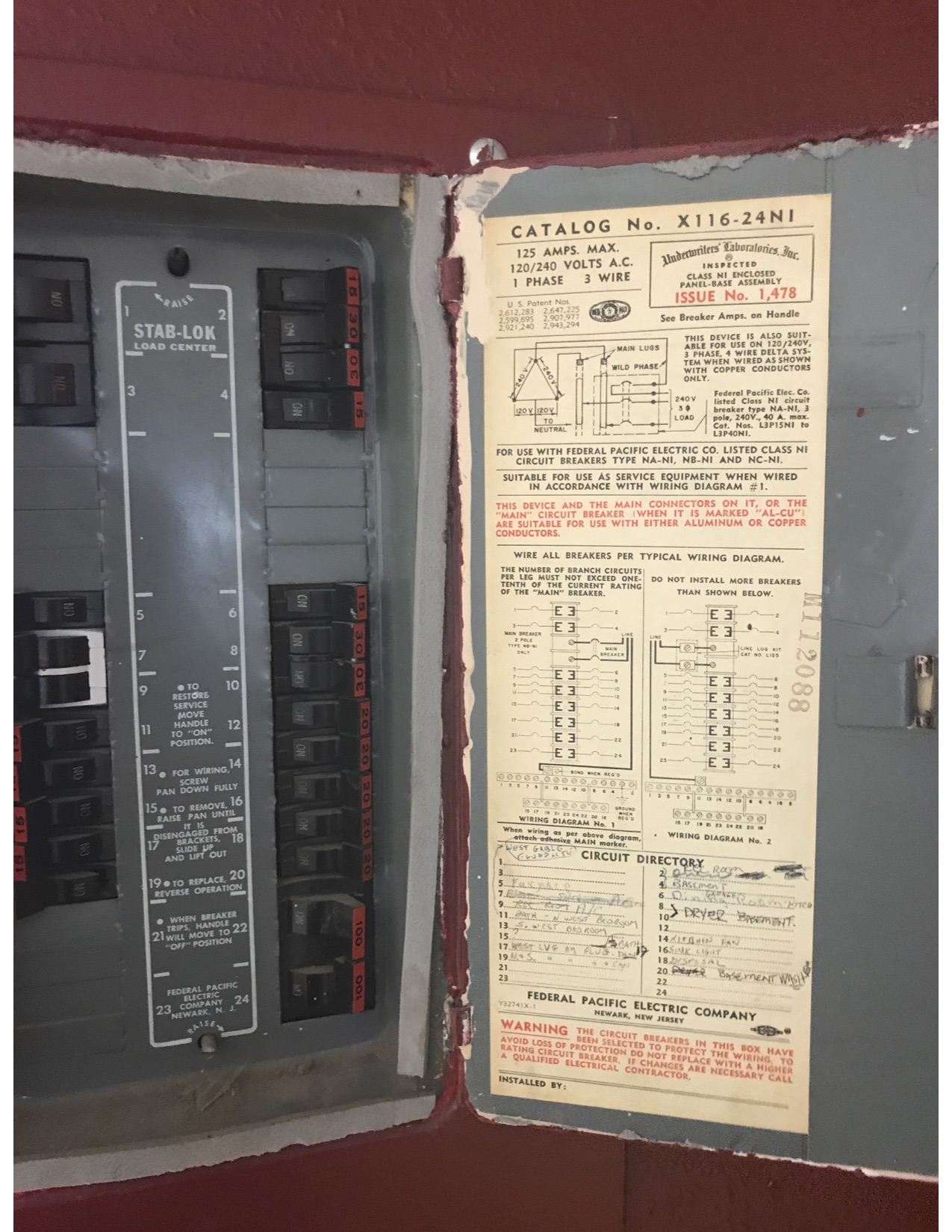 What Kind Of Electrical Panels Should I Look Out For?