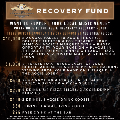 Z2 Entertainment recovery fund