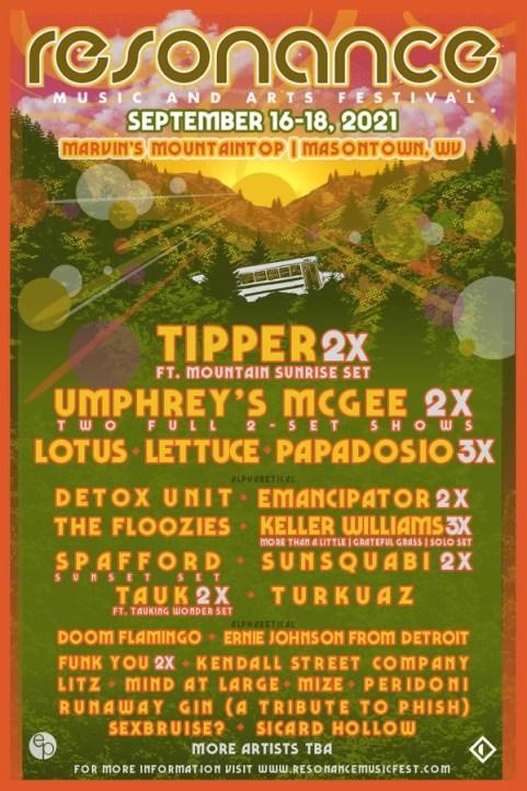resonance, resonance festival, resonance lineup, resonance 2021 lineup