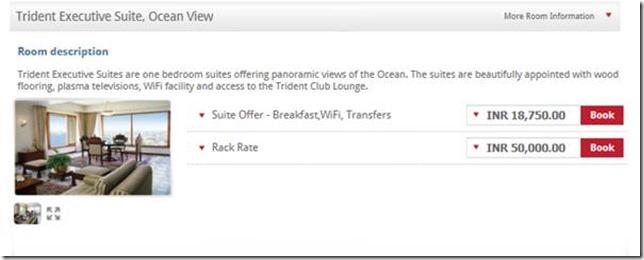 Suite Pricing at Trident Mumbai