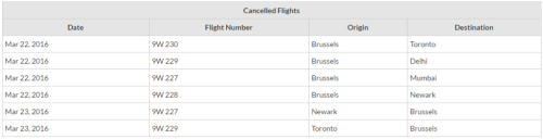 Jet Airways' flights ops cancelled from Brussels