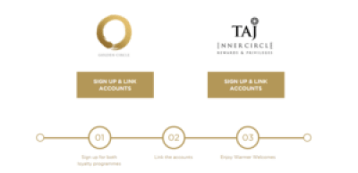 Taj & Shangrila _Alliance 3