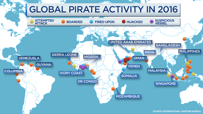 Global Pirate Activity
