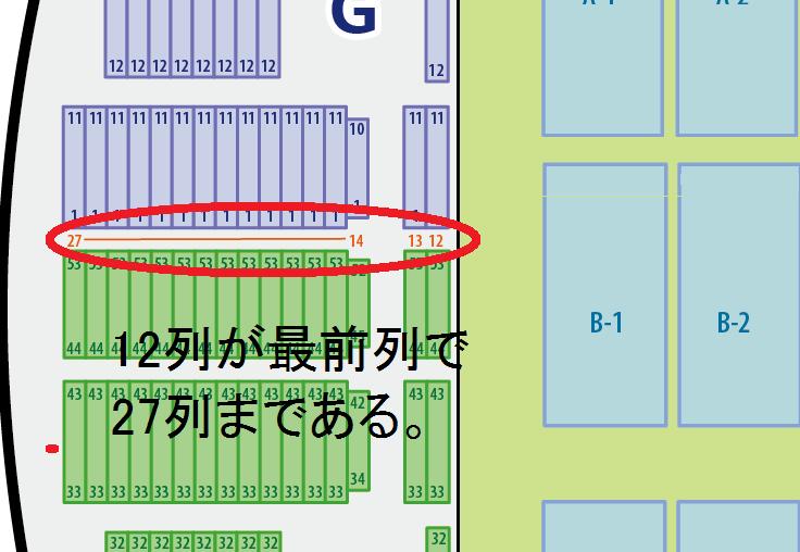広島グリーンアリーナ スタンド 列