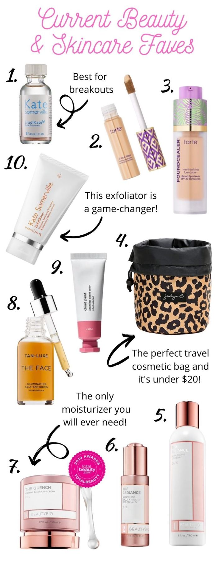 Current Beauty & Skincare Faves!-2