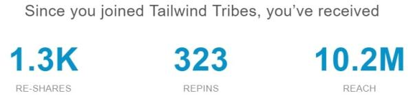 Tailwind Tribes help get your content in front of more people. For more Pinterest tips to get viral pins on Pinterest, click here.