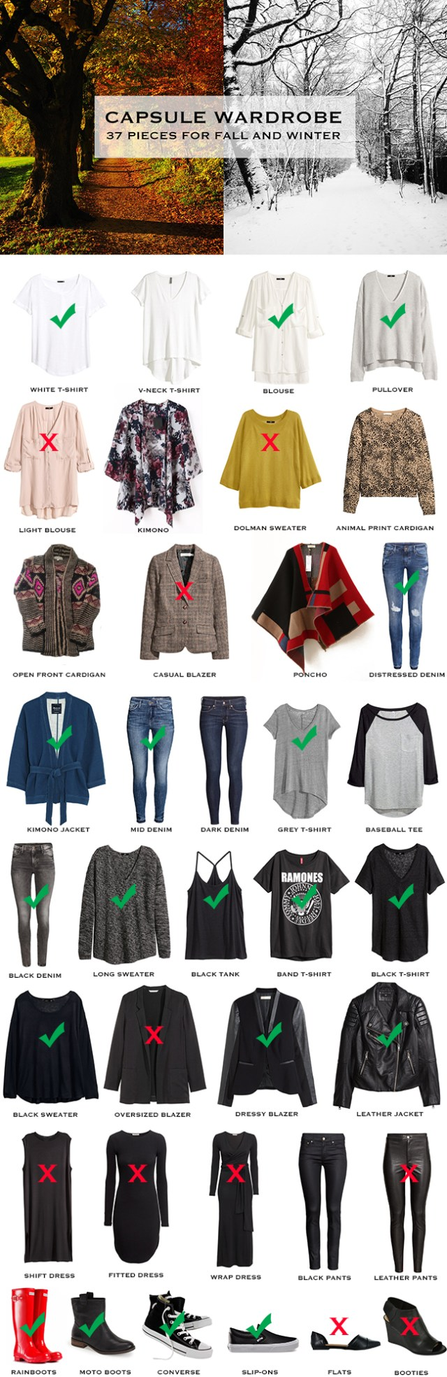Fall Winter Capsule Wardrobe Mid Season Review