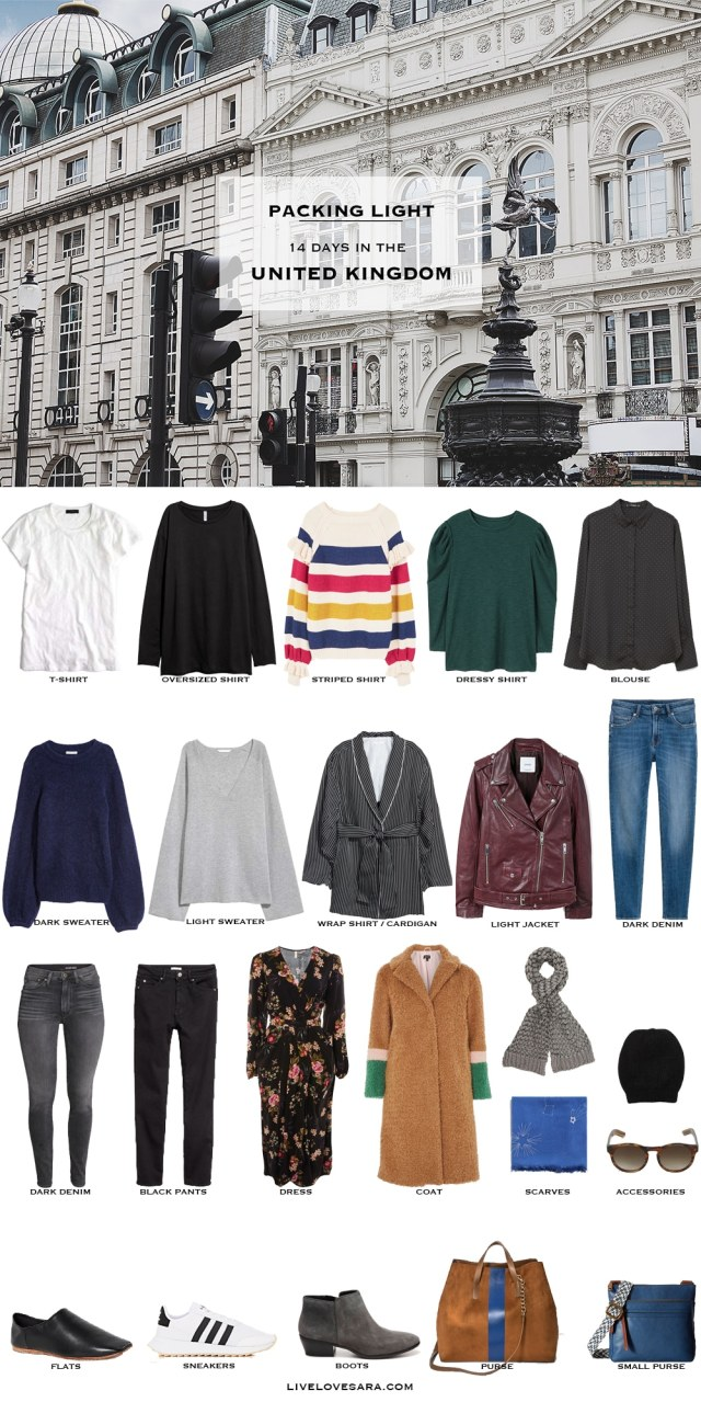 What to Pack for the United Kingdom Packing Light List #packinglight #travellight #travel #capsulewardrobe #capsule #livelovesara