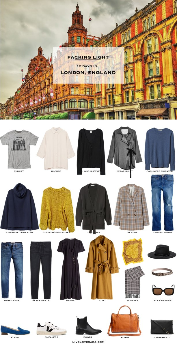 8e459e1bdeee Are you looking for some ideas on what to pack for London