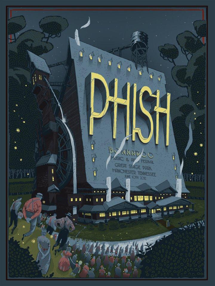 Phish  Tour Stats