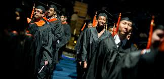 """College Graduates and Finances"""