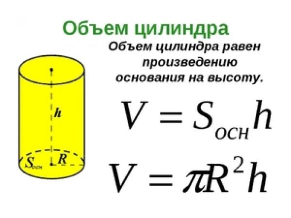 Цилиндр, методы чтобы находить его объём, правила перевода ...
