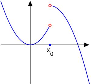 Модульдермен диаграммаларда ешнәрсе жоқ.