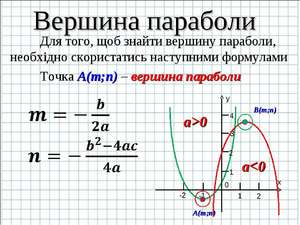 Как  найти вершину параболы