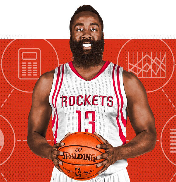 Meet James Harden New Girlfriend; Dating At Age 29 Or Just ...