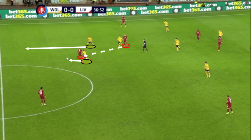 Liverpool Wolves Tactical Analysis Statistics