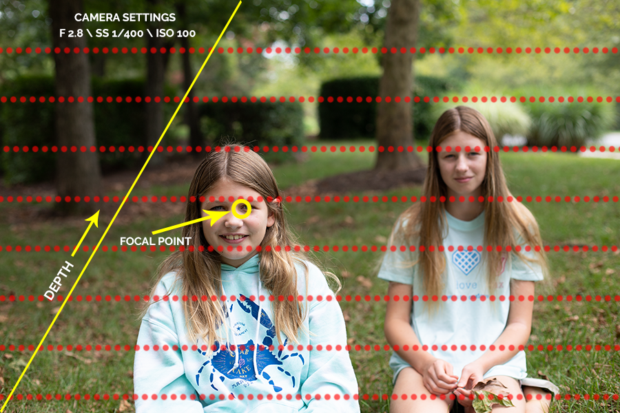 Photo of girls with depth of field cross lines