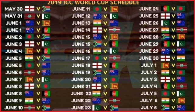 World Cup 2019 Matches