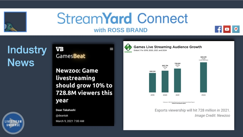 Ep62 StreamYard connect with ross brand gaming esports