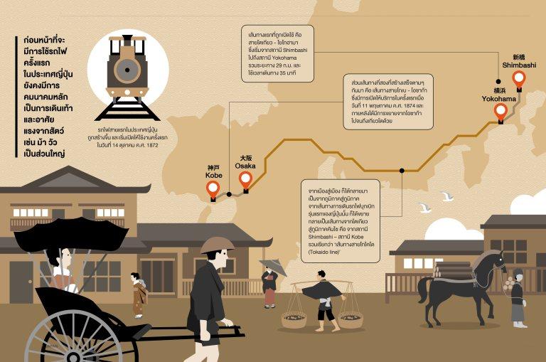 รถไฟญี่ปุ่น01.jpg