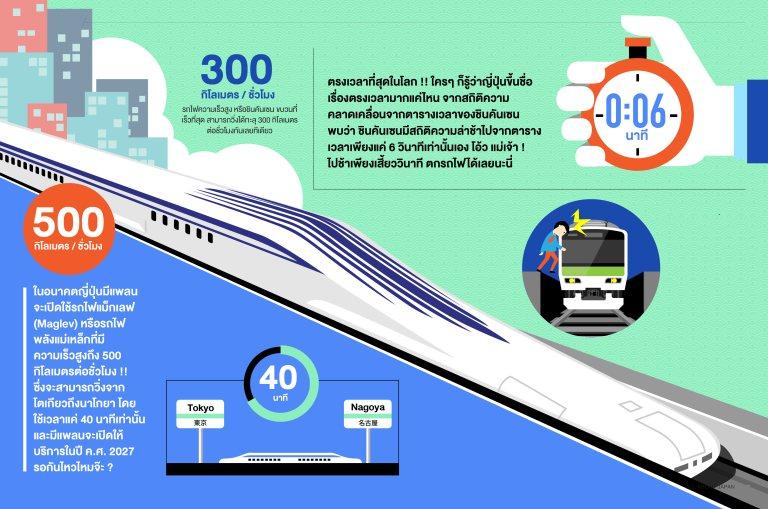 รถไฟญี่ปุ่น05.jpg