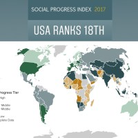 Social Progress Index vs. GDP