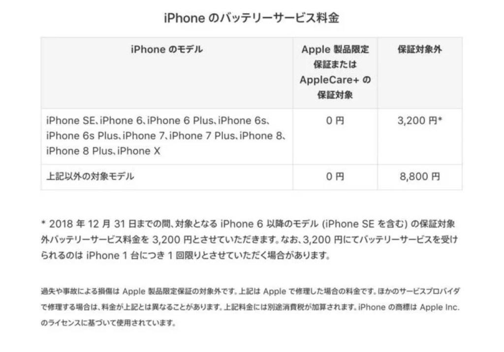 Appleのバッテリー無償交換プログラム