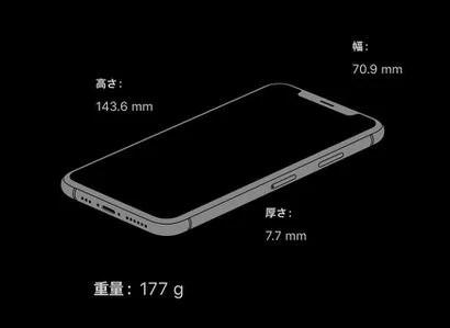 iPhone XSのサイズ