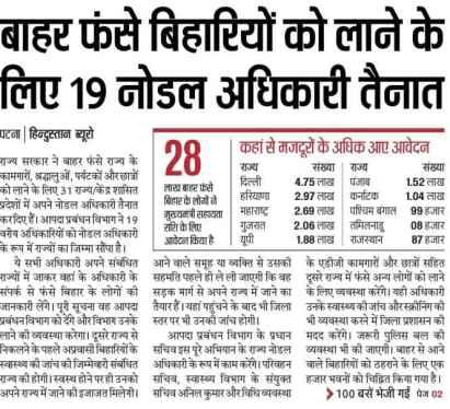 Bihar Return Registration