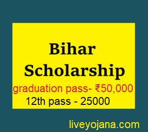 Bihar-scholarship-2021, 12th passs scholarship, Kanya Utthan Yojana, E Kalyan bihar, upmsp, shaladarpan