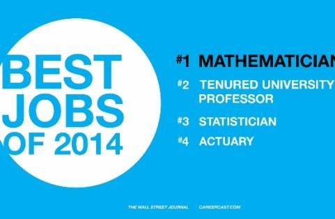 best-job-2014