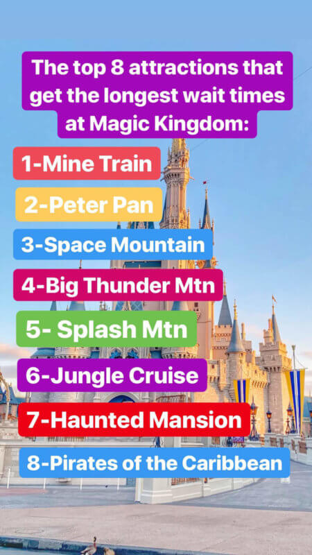 Top Rides that get the longest waits at Magic Kingdom Fastpass