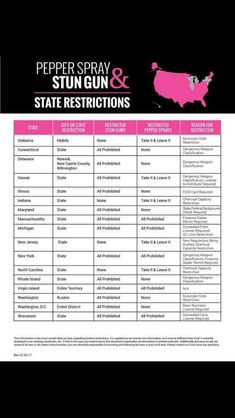 Ultimate Stun Gun Legality Cheat Sheet
