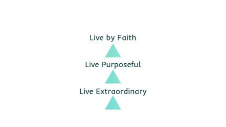 Live by Faith. Live Purposeful. Live Extraordinary.