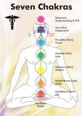 chakra balancing towson md