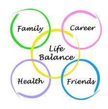Elements of Balanced Life