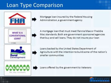 Loan Type Comparison FHA, VA, USDA, and Conventional Loans